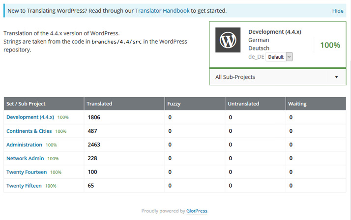 Unterprojekte des Development-Projekts. (Screenshot: translate.wordpress.org)