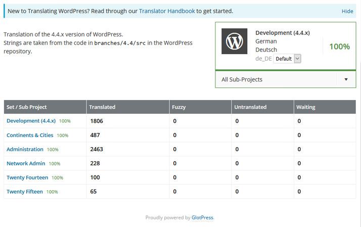 Unterprojekte des Development-Projekts. (Screenshot: translate.wordpress.org)