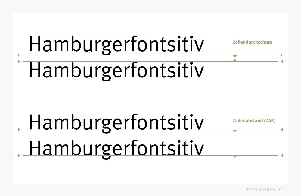 Grafik von typowiki.de